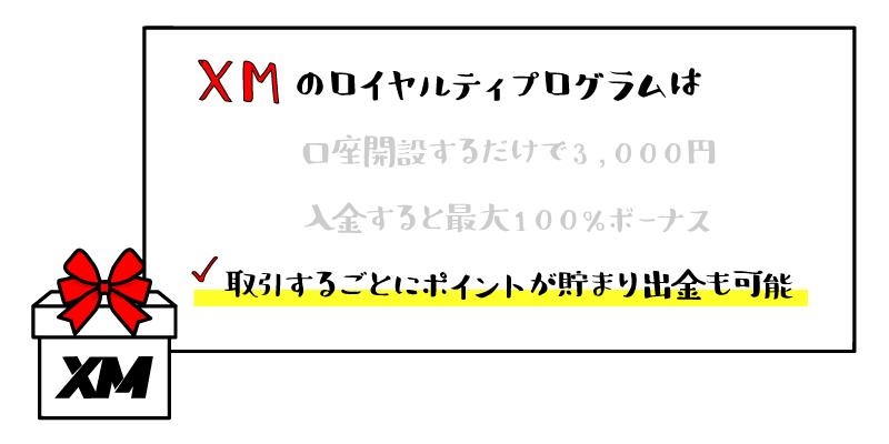 取引毎にポイントが貯まる!XMのロイヤルティプログラムのアイキャッチ画像