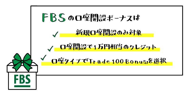 FBSの口座開設ボーナスのアイキャッチ画像