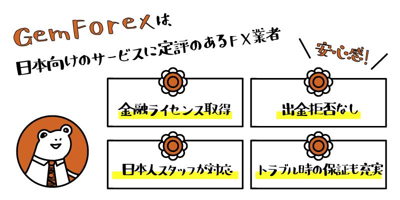 GemForex(ゲムフォレックス)のアイキャッチ画像