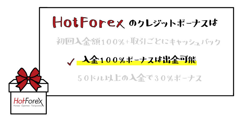 HotForexの100%クレジットボーナスのアイキャッチ画像