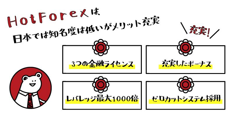 HotForex(ホットフォレックス)のアイキャッチ画像