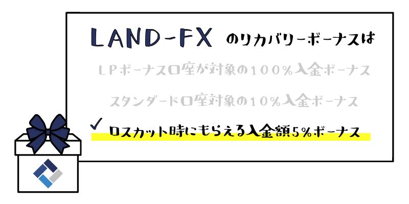 LAND-FXのリカバリーボーナスのアイキャッチ画像