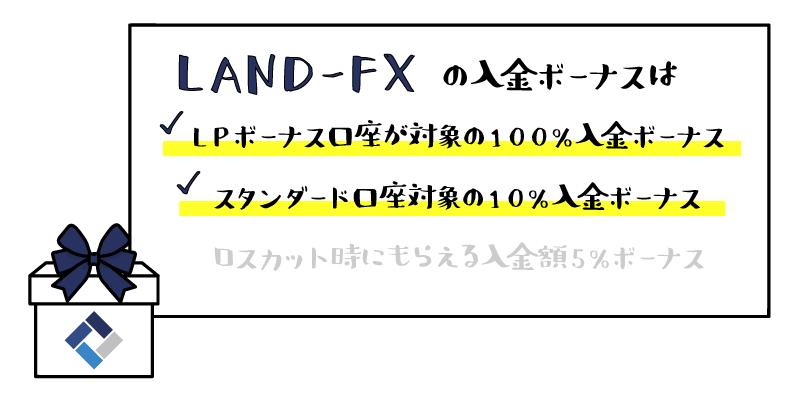 LAND-FXの入金ボーナスのアイキャッチ画像