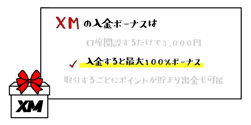 XMの入金ボーナスのアイキャッチ画像