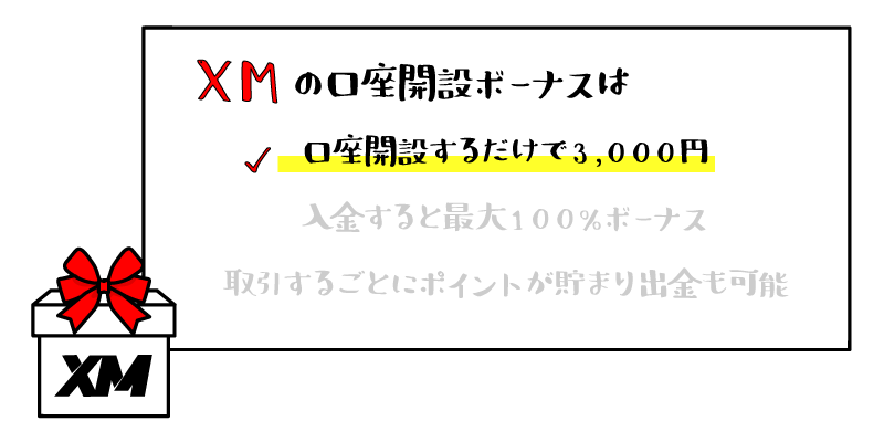 XMの取引ボーナスのアイキャッチ画像