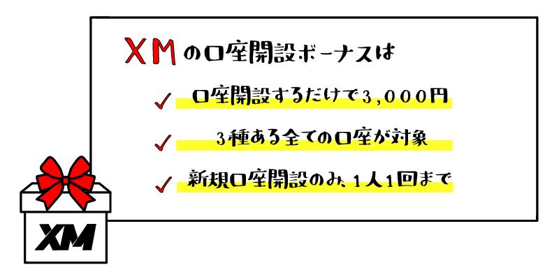 XMの口座開設ボーナスのアイキャッチ画像