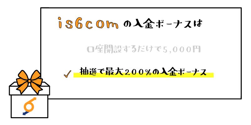 is6comの入金ボーナスのアイキャッチ画像