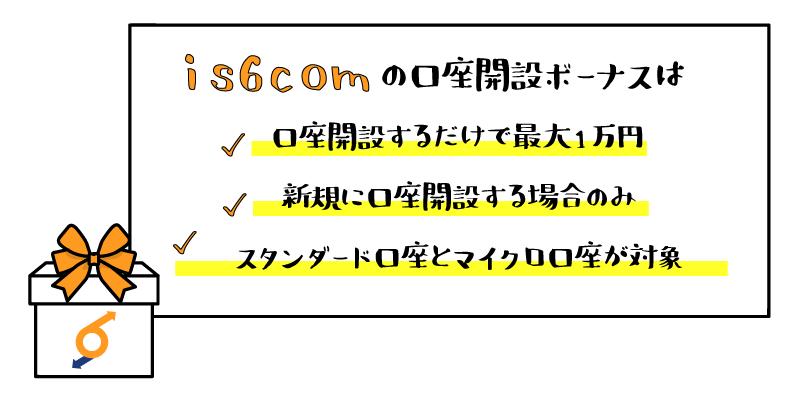 is6comの口座開設ボーナスのアイキャッチ画像