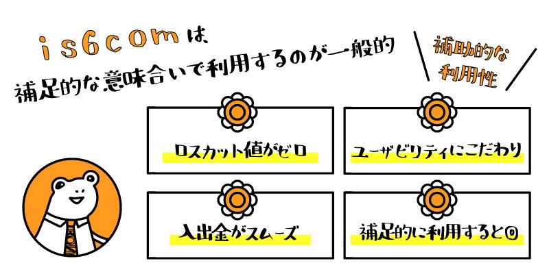is6com(アイエスシックスコム)のアイキャッチ画像