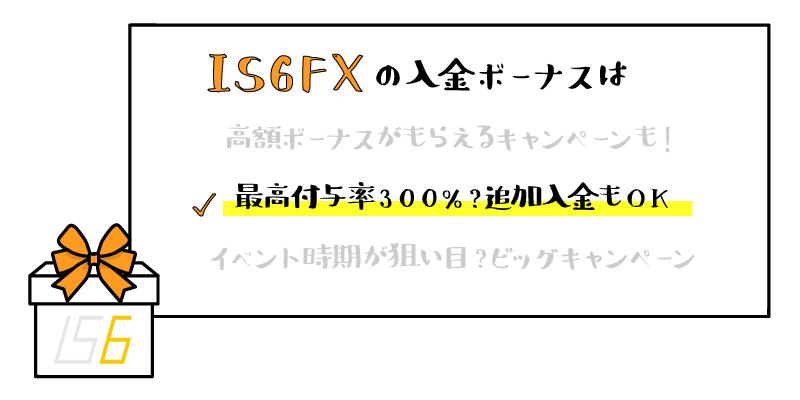 IS6FXの入金ボーナスのアイキャッチ画像