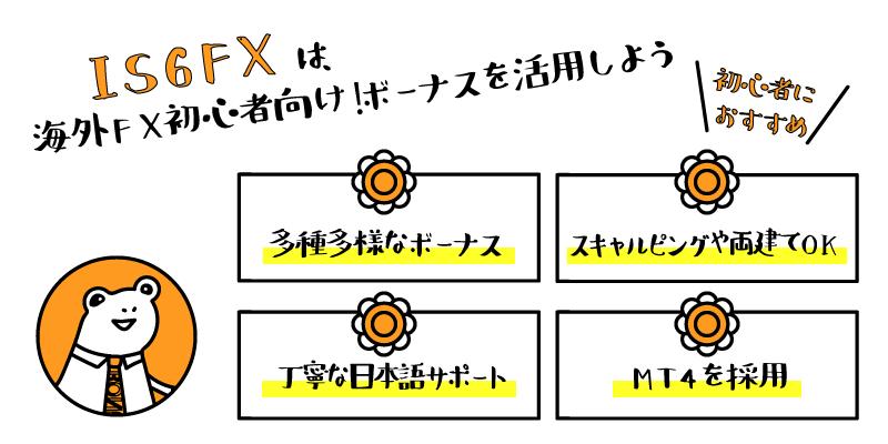 IS6FXは海外FX初心者向け!ボーナスを活用しようのアイキャッチ画像